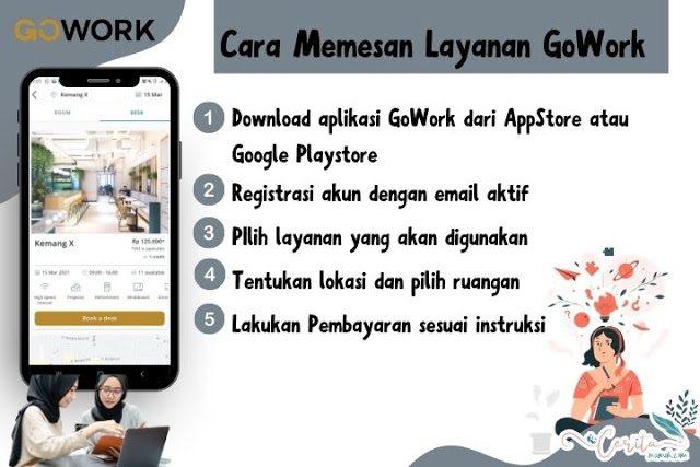 aplikasi gowork